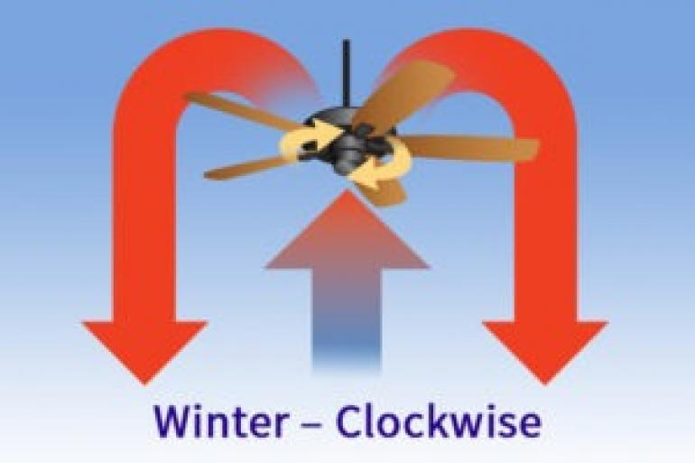Which Direction Should a Ceiling Fan Turn? - 2