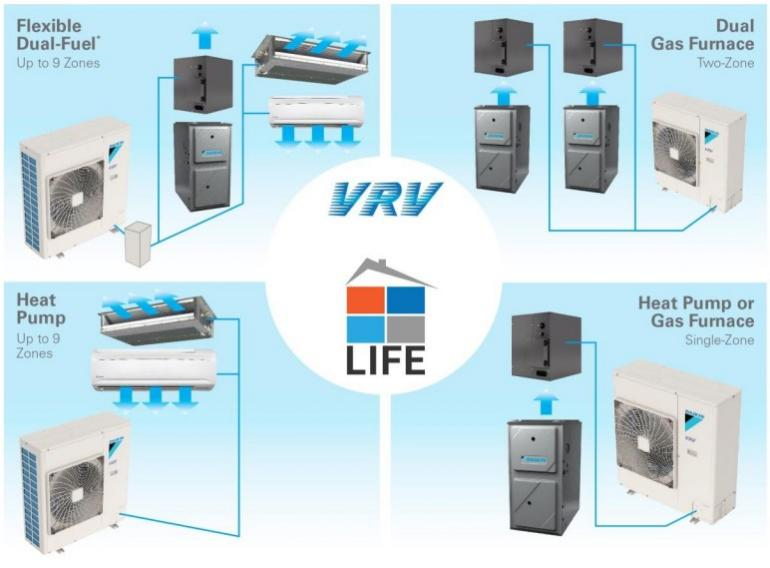 Daikin Launches New VRV LIFETM Systems For Residential Applications