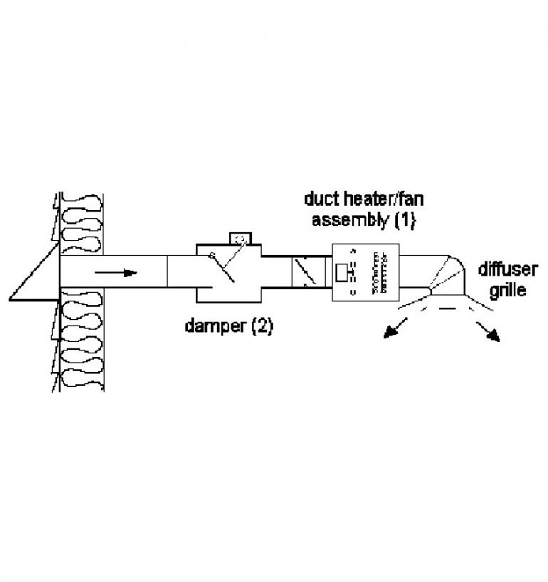 Duct heater DTH-095 GMC AIR - 2