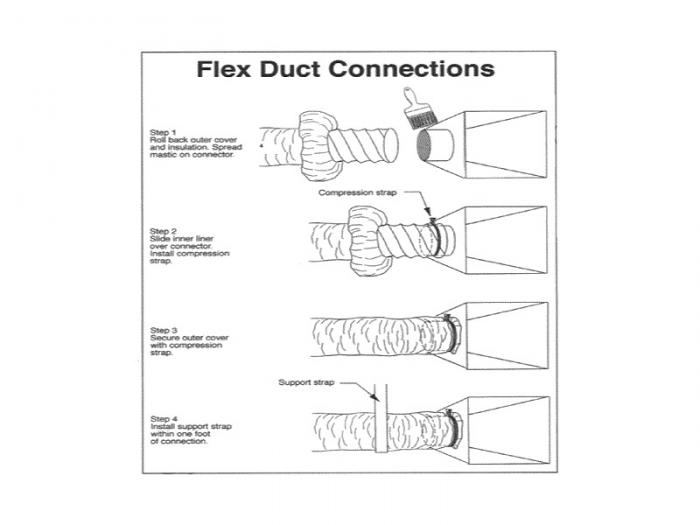 Flexible duct ECO-100 GMC AIR